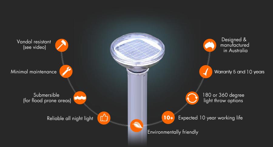 Solar Bollard Lighting Specifications